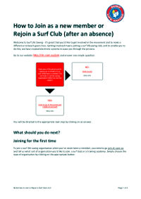 slsa-how-to-join-or-rejoin-a-club-v2-incl-fg